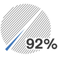 Logo 92 Prozent